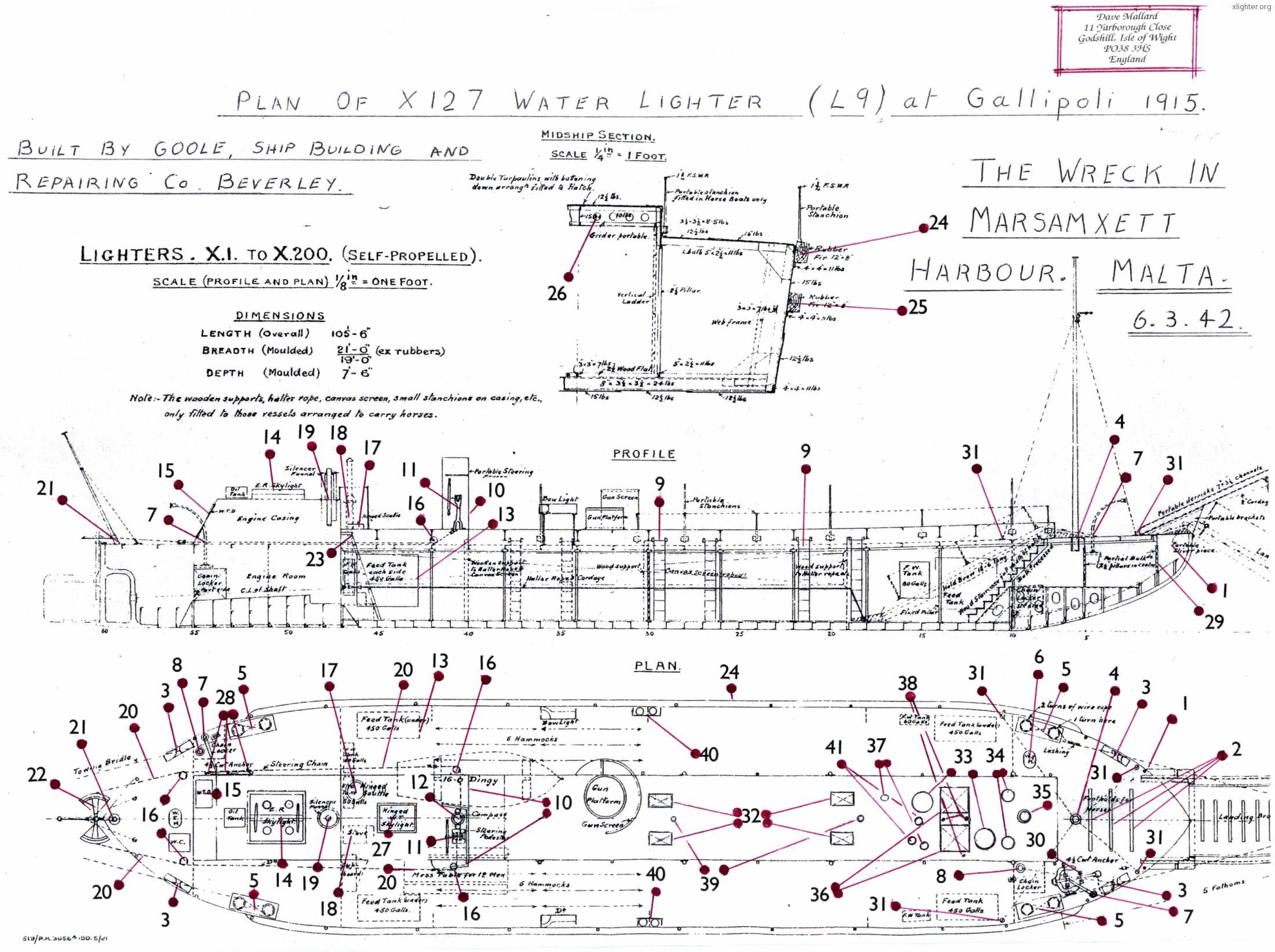Ship Model Construction Plans Rans